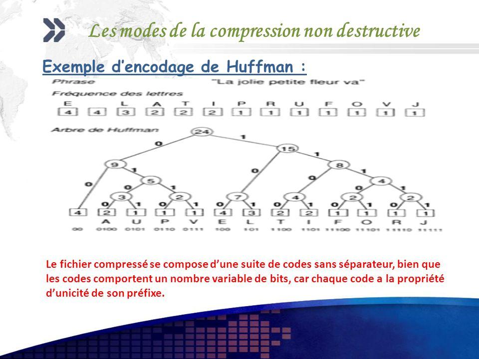 Exemple dencodage de Huffman : Le fichier compressé se compose dune suite de codes sans séparateur, bien que les codes comportent un nombre variable d