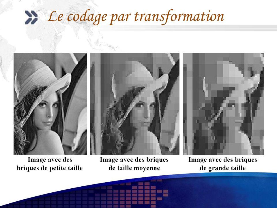 Le codage par transformation Image avec des briques de petite taille Image avec des briques de taille moyenne Image avec des briques de grande taille