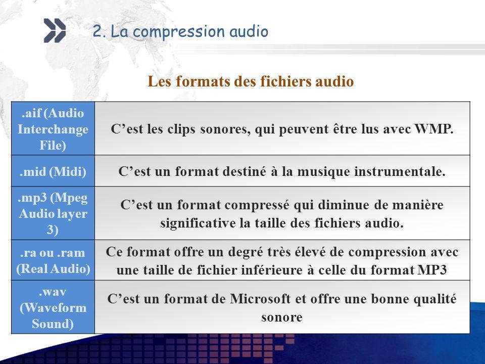 Les formats des fichiers audio 2. La compression audio.aif (Audio Interchange File) Cest les clips sonores, qui peuvent être lus avec WMP..mid (Midi)