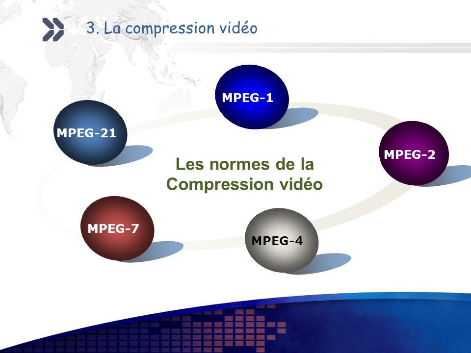 MPEG-21 MPEG-1 MPEG-2 MPEG-4 MPEG-7 Les normes de la Compression vidéo 3. La compression vidéo