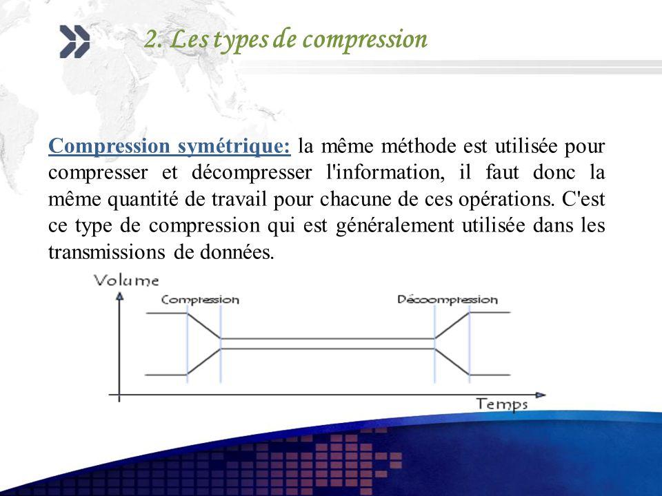 Compression symétrique: la même méthode est utilisée pour compresser et décompresser l'information, il faut donc la même quantité de travail pour chac