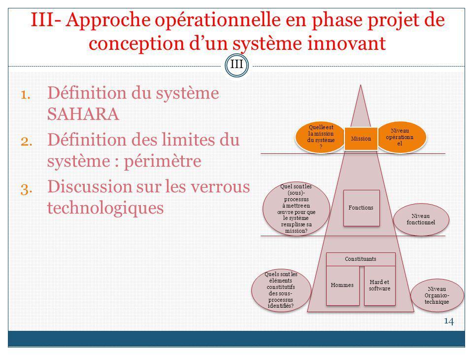 III- Approche opérationnelle en phase projet de conception dun système innovant 14 1. Définition du système SAHARA 2. Définition des limites du systèm