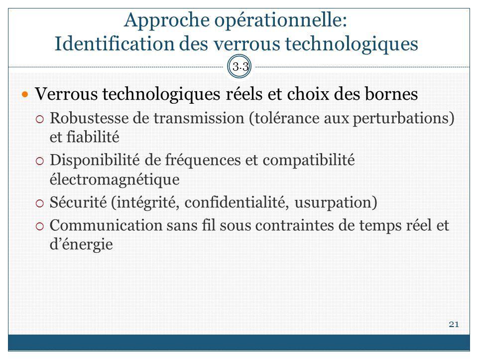 Approche opérationnelle: Identification des verrous technologiques 21 Verrous technologiques réels et choix des bornes Robustesse de transmission (tol