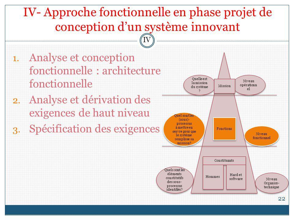 IV- Approche fonctionnelle en phase projet de conception dun système innovant 22 1. Analyse et conception fonctionnelle : architecture fonctionnelle 2