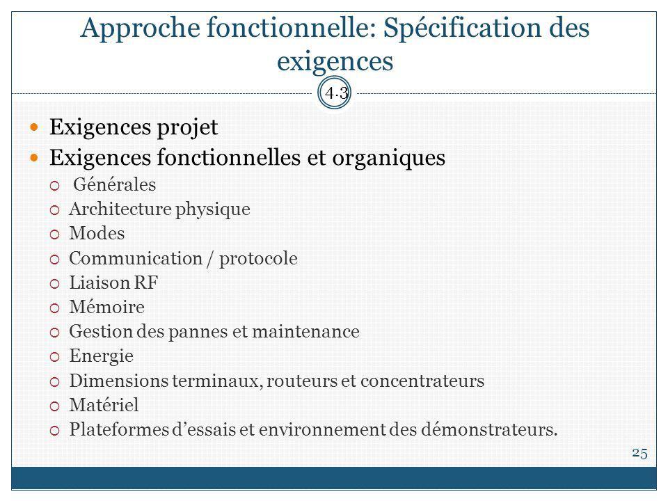 Approche fonctionnelle: Spécification des exigences 25 Exigences projet Exigences fonctionnelles et organiques Générales Architecture physique Modes C