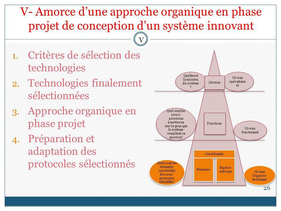 V- Amorce dune approche organique en phase projet de conception dun système innovant 26 1. Critères de sélection des technologies 2. Technologies fina