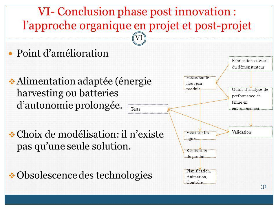 VI- Conclusion phase post innovation : lapproche organique en projet et post-projet 31 VI Essais sur le nouveau produit Essai sur les lignes Réalisati