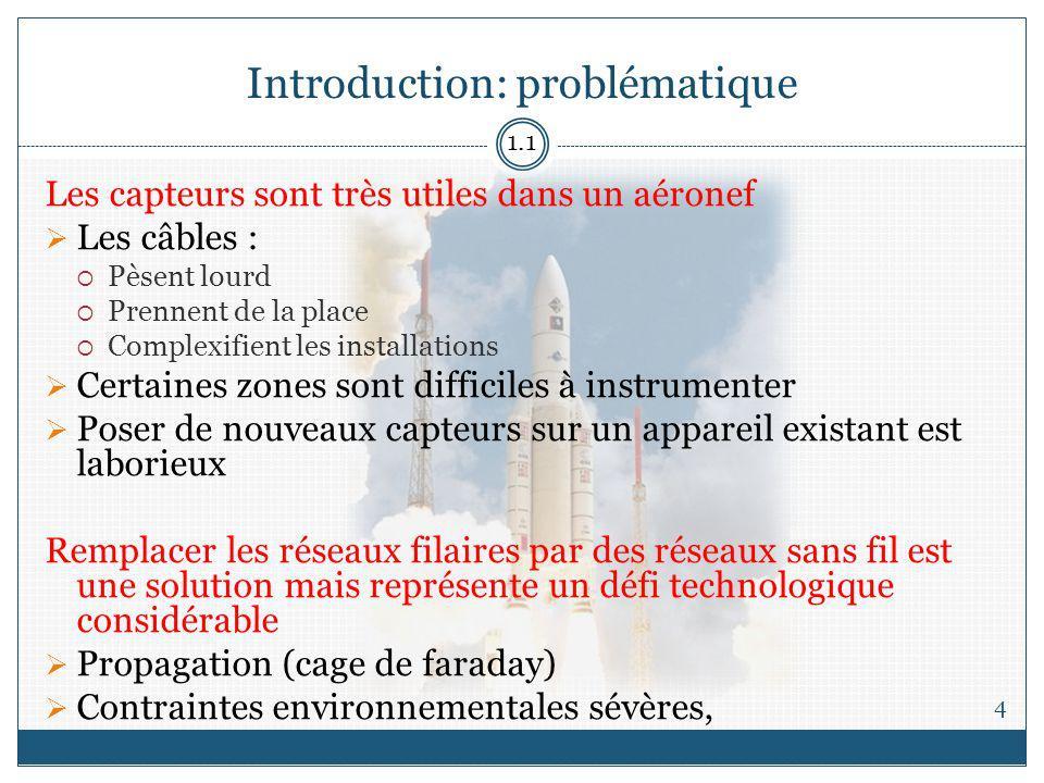 Introduction: problématique 4 Les capteurs sont très utiles dans un aéronef Les câbles : Pèsent lourd Prennent de la place Complexifient les installat