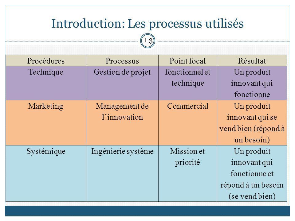 Introduction: Les processus utilisés 6 1.3 ProcéduresProcessusPoint focalRésultat TechniqueGestion de projet fonctionnel et technique Un produit innov