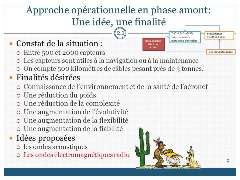 Approche opérationnelle en phase amont: Une idée, une finalité 9 Constat de la situation : Entre 500 et 2000 capteurs Les capteurs sont utiles à la na