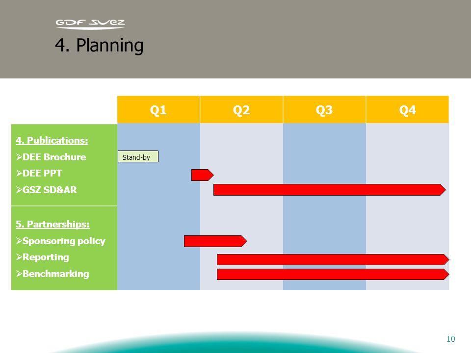 Pour personnaliser la date : Affichage / En-tête et pied de page Personnaliser la zone date, Cliquer sur appliquer partout NB.