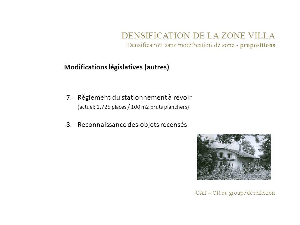 DENSIFICATION DE LA ZONE VILLA Densification sans modification de zone - propositions 7.Règlement du stationnement à revoir (actuel: 1.725 places / 10