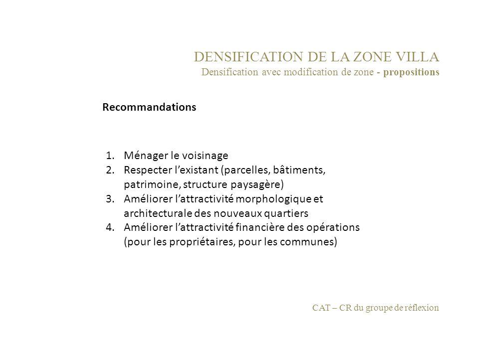 DENSIFICATION DE LA ZONE VILLA Densification avec modification de zone - propositions 1.Ménager le voisinage 2.Respecter lexistant (parcelles, bâtimen