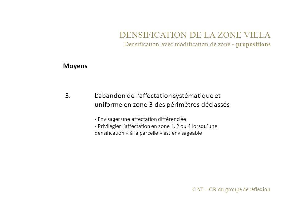 DENSIFICATION DE LA ZONE VILLA Densification avec modification de zone - propositions 3. Labandon de laffectation systématique et uniforme en zone 3 d