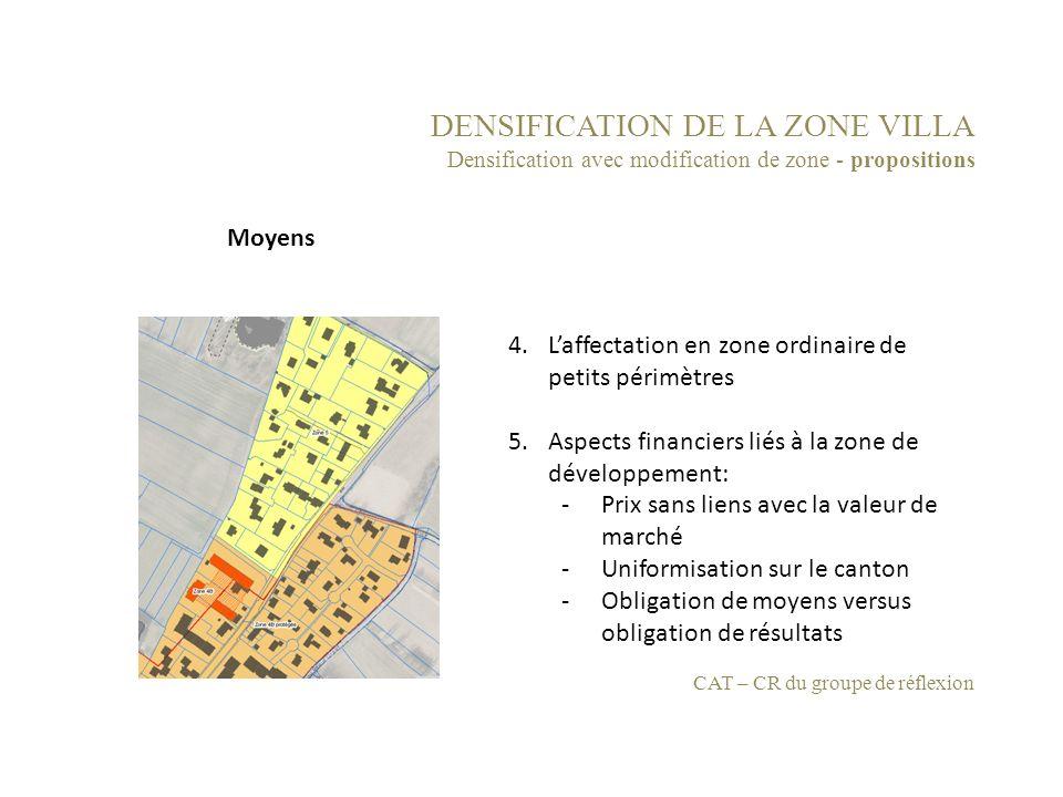 DENSIFICATION DE LA ZONE VILLA Densification avec modification de zone - propositions 4.Laffectation en zone ordinaire de petits périmètres 5.Aspects