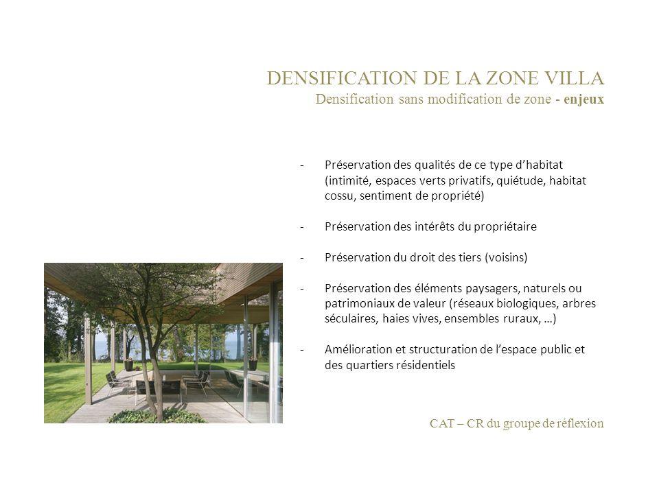 DENSIFICATION DE LA ZONE VILLA Densification sans modification de zone - propositions 1.