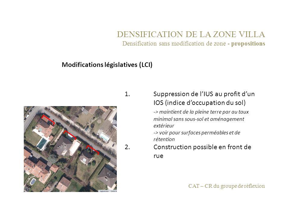 DENSIFICATION DE LA ZONE VILLA Densification sans modification de zone - propositions 3.