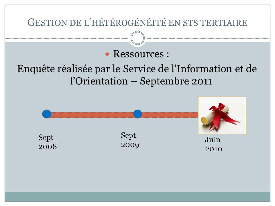 G ESTION DE L HÉTÉROGÉNÉITÉ EN STS TERTIAIRE Ressources : Enquête réalisée par le Service de lInformation et de lOrientation – Septembre 2011 Sept 200