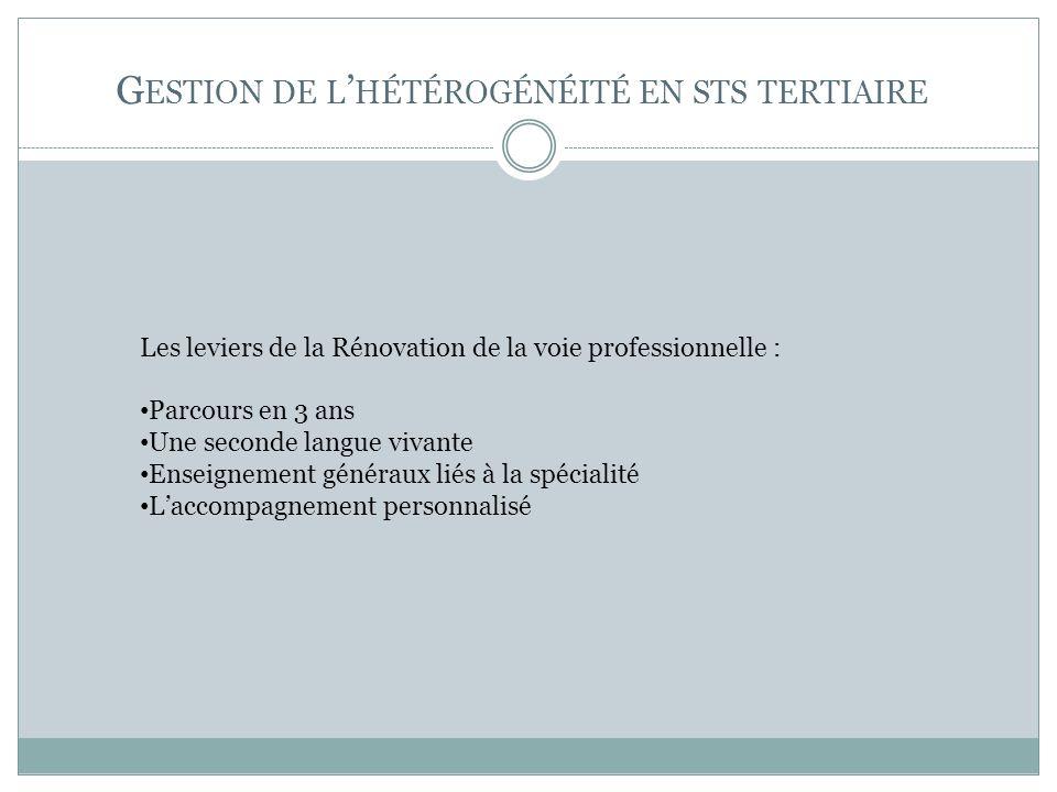 G ESTION DE L HÉTÉROGÉNÉITÉ EN STS TERTIAIRE Les projets en cours de réalisation Dans lacadémie.