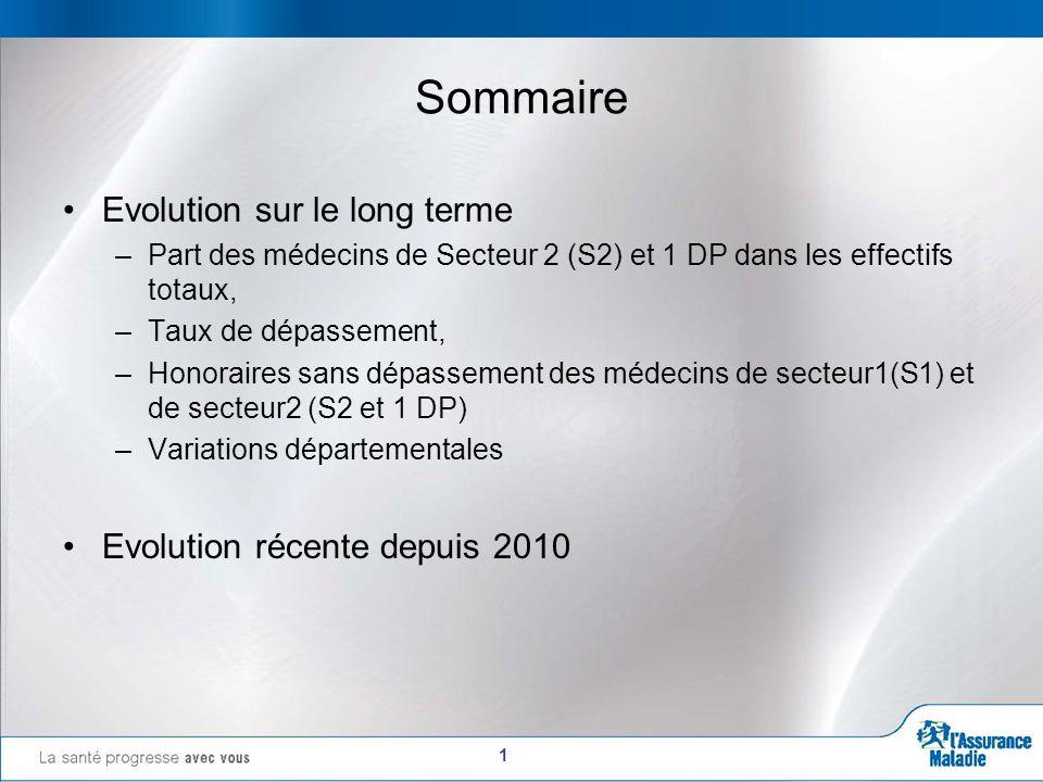 1 Sommaire Evolution sur le long terme –Part des médecins de Secteur 2 (S2) et 1 DP dans les effectifs totaux, –Taux de dépassement, –Honoraires sans dépassement des médecins de secteur1(S1) et de secteur2 (S2 et 1 DP) –Variations départementales Evolution récente depuis 2010