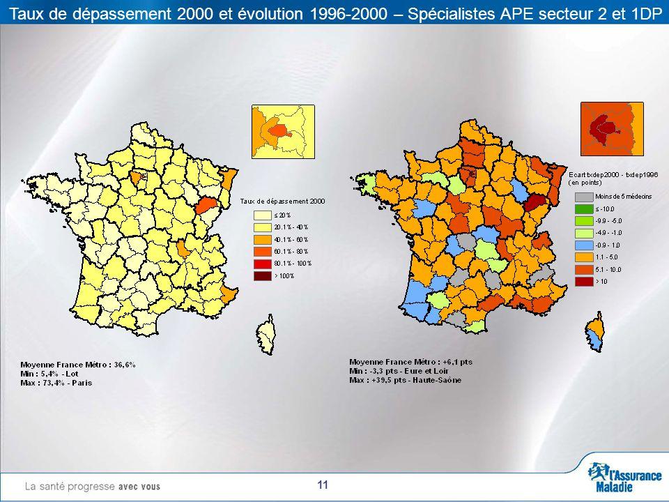 11 Taux de dépassement 2000 et évolution 1996-2000 – Spécialistes APE secteur 2 et 1DP