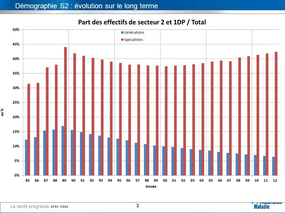 14 Taux de dépassement 2012 et évolution 2010-2012 – Spécialistes APE secteur 2 et 1DP