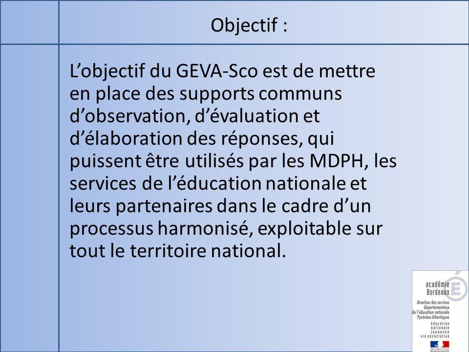 Objectif : Lobjectif du GEVA-Sco est de mettre en place des supports communs dobservation, dévaluation et délaboration des réponses, qui puissent être