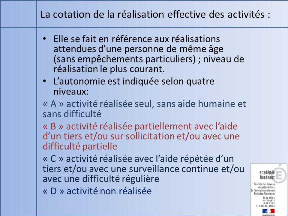La cotation de la réalisation effective des activités : Elle se fait en référence aux réalisations attendues dune personne de même âge (sans empêcheme