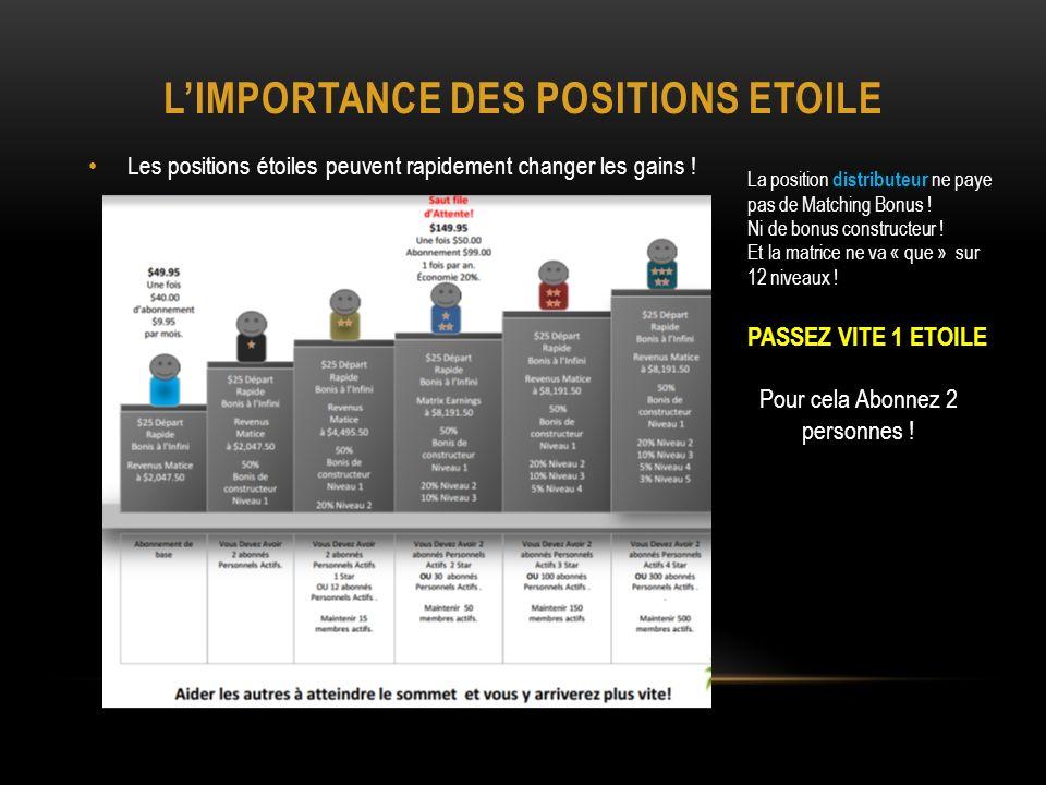 LIMPORTANCE DES POSITIONS ETOILE Les positions étoiles peuvent rapidement changer les gains .