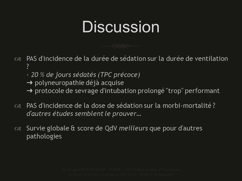 Discussion PAS d incidence de la durée de sédation sur la durée de ventilation .