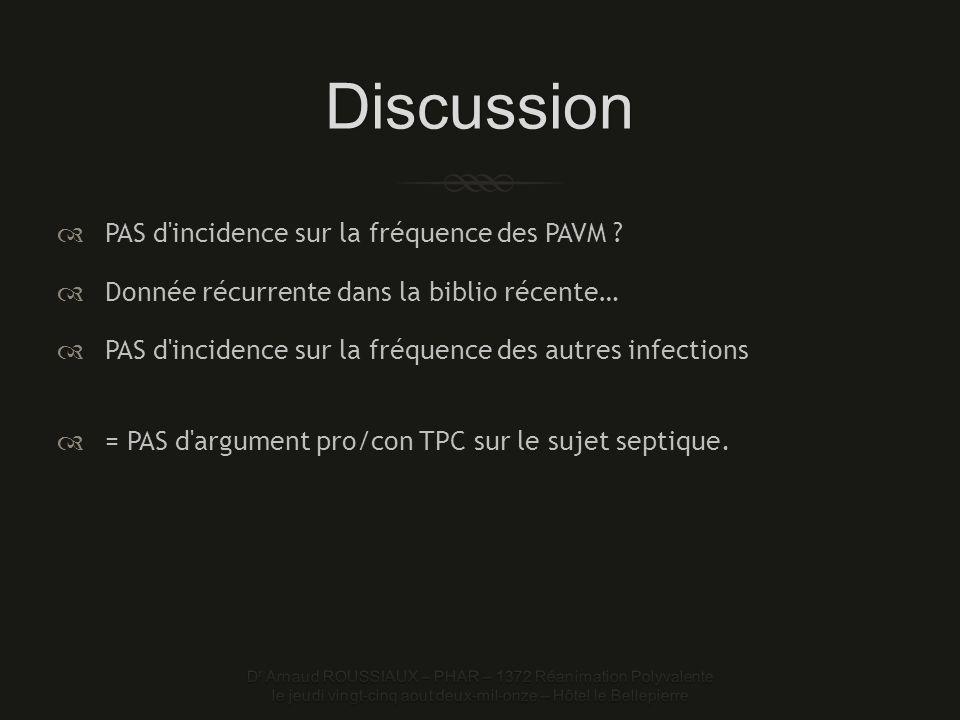 Discussion PAS d incidence sur la fréquence des PAVM .