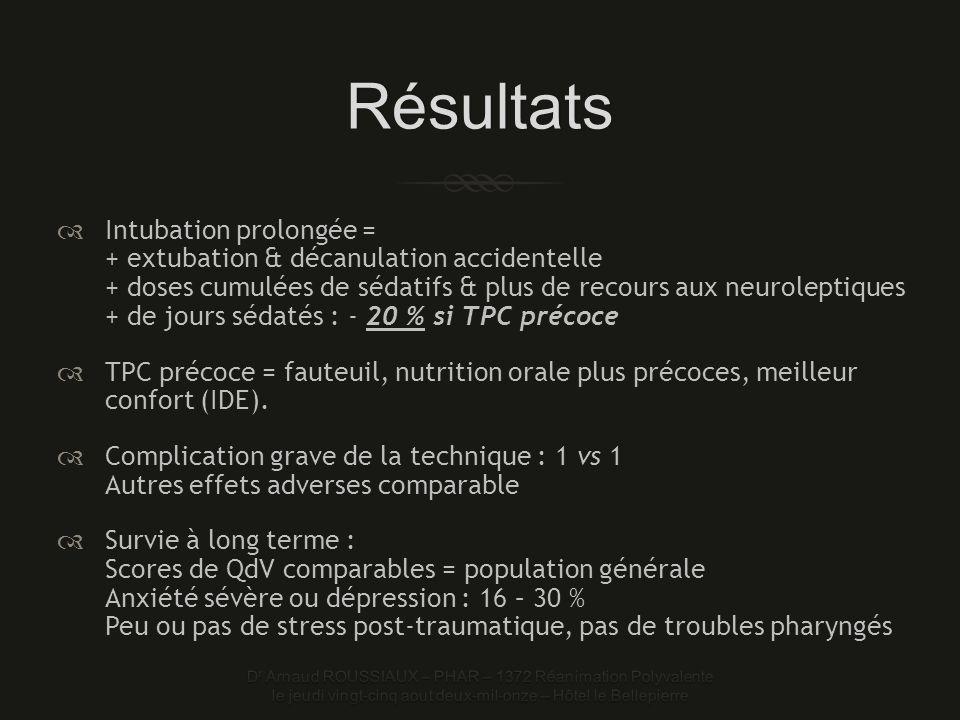 Résultats Intubation prolongée = + extubation & décanulation accidentelle + doses cumulées de sédatifs & plus de recours aux neuroleptiques + de jours sédatés : - 20 % si TPC précoce TPC précoce = fauteuil, nutrition orale plus précoces, meilleur confort (IDE).