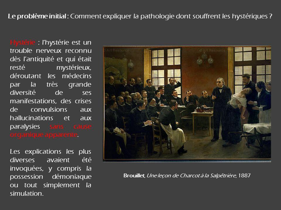 Le problème initial : Comment expliquer la pathologie dont souffrent les hystériques .