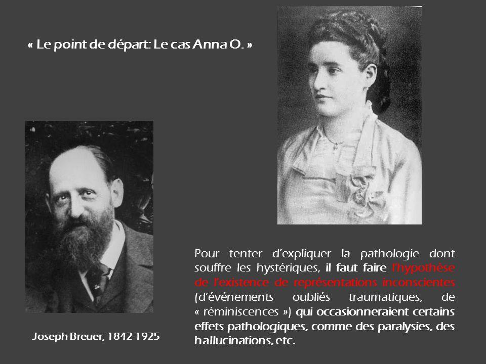 « Les rêves : la « voie royale » vers linconscient » « Linterprétation des rêves est la voie royale qui mène à la connaissance de linconscient », 1900, Linterprétation des Rêves.