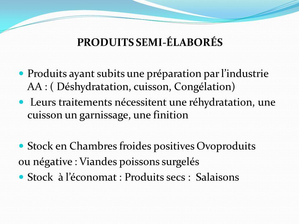 PRODUITS SEMI-ÉLABORÉS Produits ayant subits une préparation par lindustrie AA : ( Déshydratation, cuisson, Congélation) Leurs traitements nécessitent