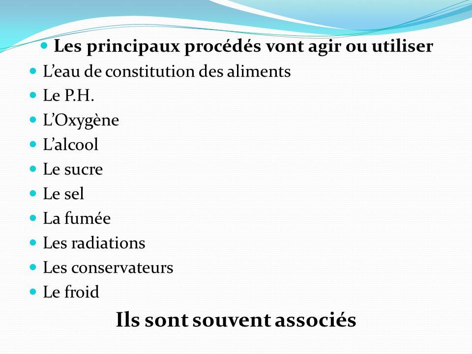 Les principaux procédés vont agir ou utiliser Leau de constitution des aliments Le P.H. LOxygène Lalcool Le sucre Le sel La fumée Les radiations Les c