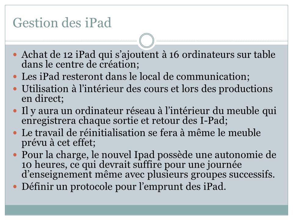 Gestion des iPad Achat de 12 iPad qui sajoutent à 16 ordinateurs sur table dans le centre de création; Les iPad resteront dans le local de communicati
