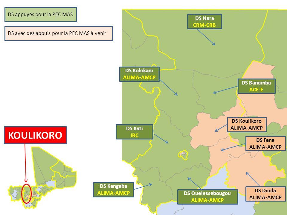 KOULIKORO DS appuyés pour la PEC MAS DS avec des appuis pour la PEC MAS à venir DS Nara CRM-CRB DS Koulikoro ALIMA-AMCP DS Ouelessebougou ALIMA-AMCP D