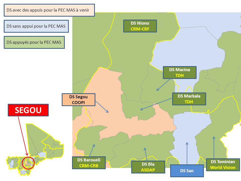 DS appuyés pour la PEC MAS DS avec des appuis pour la PEC MAS à venir SEGOU DS sans appui pour la PEC MAS DS Segou COOPI DS Niono CRM-CRF DS Macina TD
