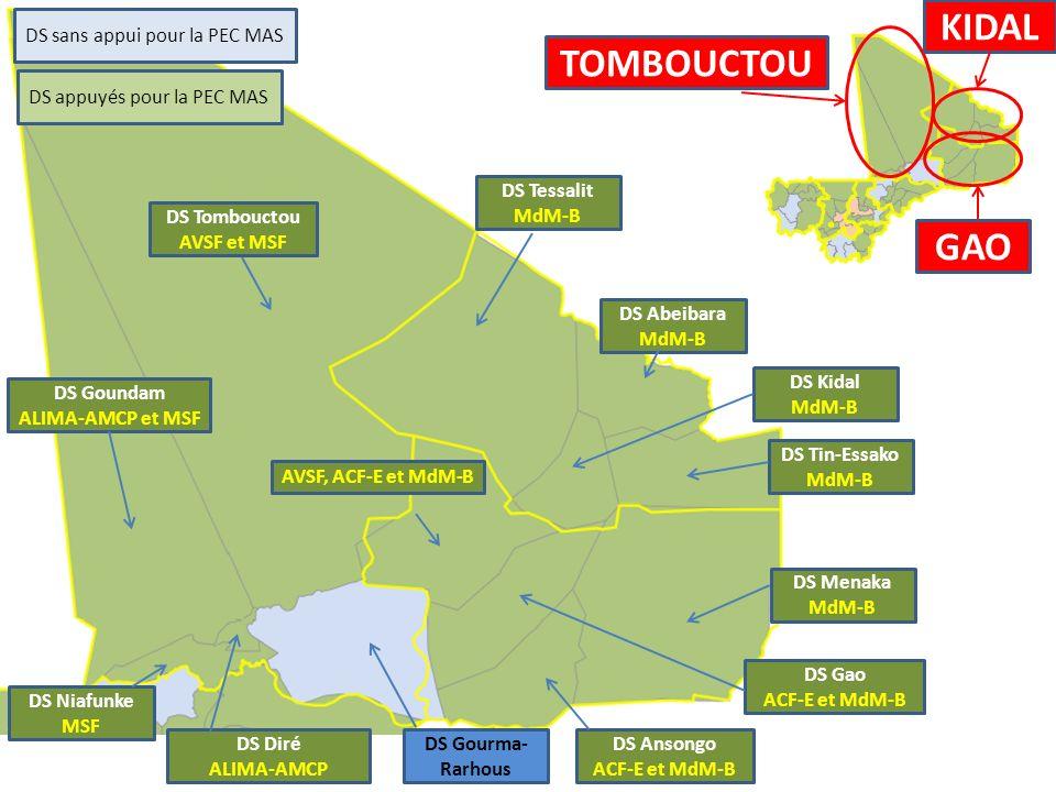 KIDAL GAO TOMBOUCTOU DS Tombouctou AVSF et MSF DS Niafunke MSF DS Goundam ALIMA-AMCP et MSF DS Tessalit MdM-B DS Menaka MdM-B DS Ansongo ACF-E et MdM-