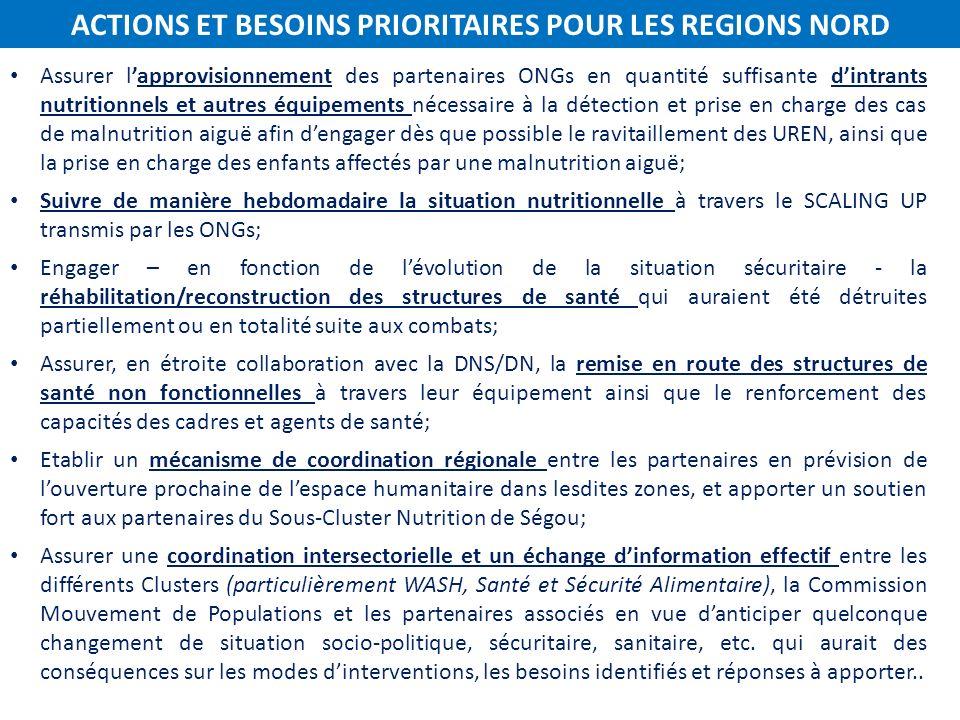 ACTIONS ET BESOINS PRIORITAIRES POUR LES REGIONS NORD Assurer lapprovisionnement des partenaires ONGs en quantité suffisante dintrants nutritionnels e