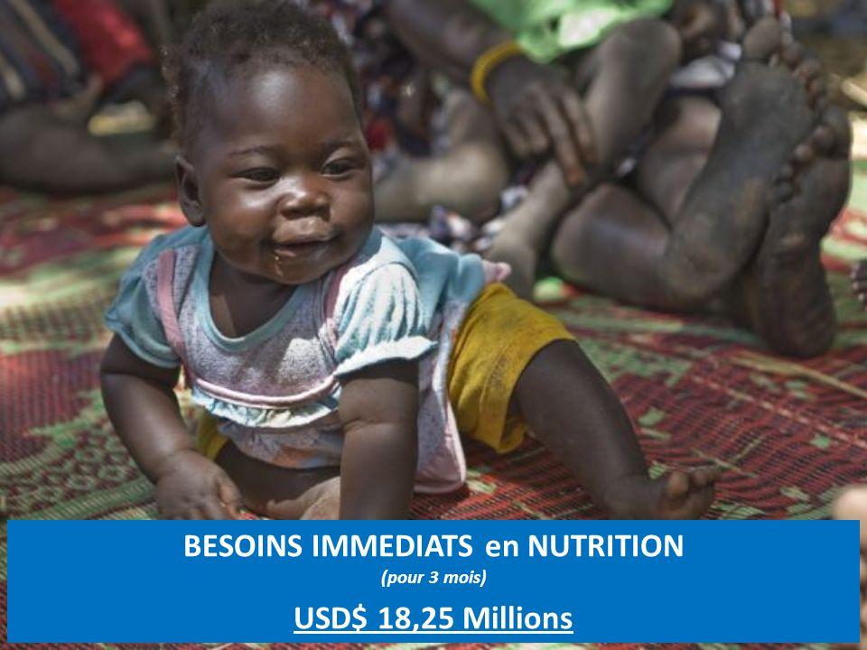 BESOINS IMMEDIATS en NUTRITION (pour 3 mois) USD$ 18,25 Millions