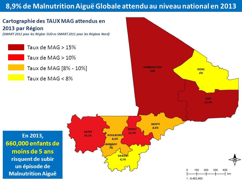 Cartographie des TAUX MAG attendus en 2013 par Région (SMART 2012 pour les Région SUD vs SMART 2011 pour les Régions Nord) Taux de MAG > 15% Taux de M
