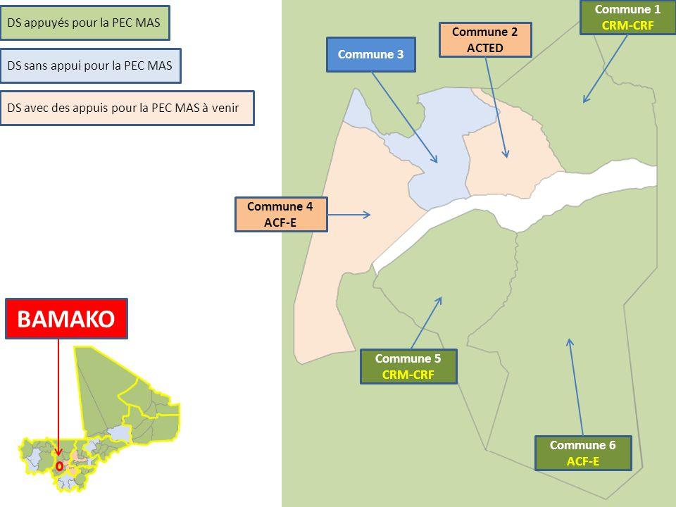 DS appuyés pour la PEC MAS DS sans appui pour la PEC MAS DS avec des appuis pour la PEC MAS à venir BAMAKO Commune 5 CRM-CRF Commune 6 ACF-E Commune 3