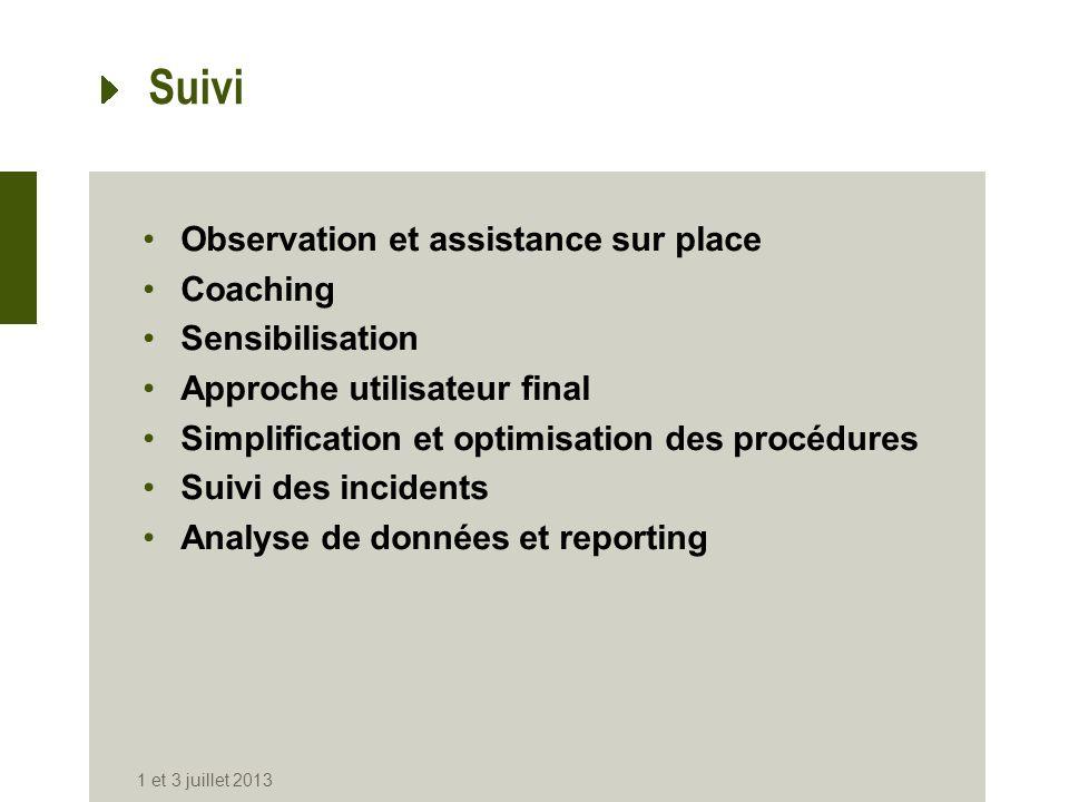 Suivi Observation et assistance sur place Coaching Sensibilisation Approche utilisateur final Simplification et optimisation des procédures Suivi des