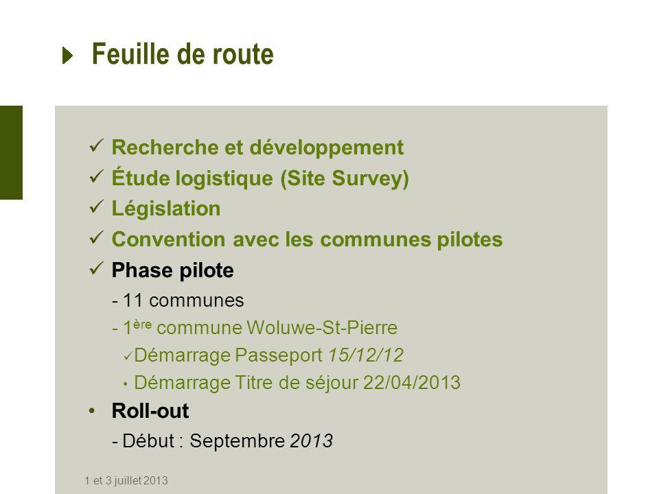 Feuille de route Recherche et développement Étude logistique (Site Survey) Législation Convention avec les communes pilotes Phase pilote -11 communes