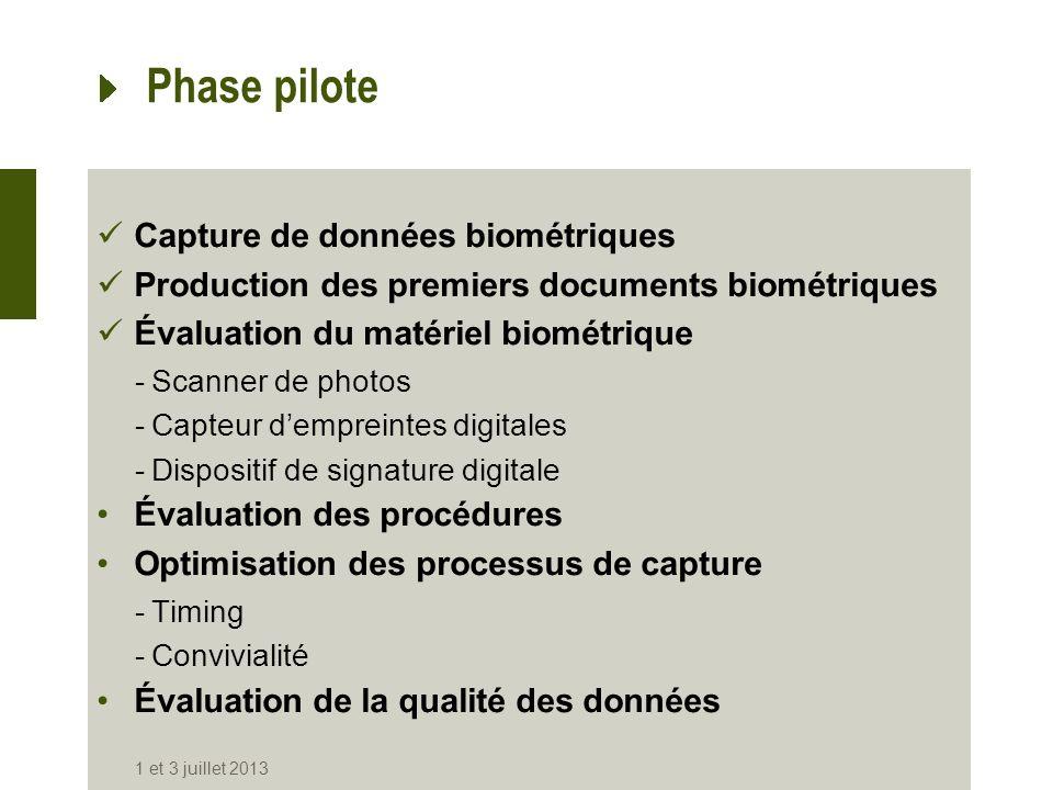 Phase pilote Capture de données biométriques Production des premiers documents biométriques Évaluation du matériel biométrique -Scanner de photos -Cap