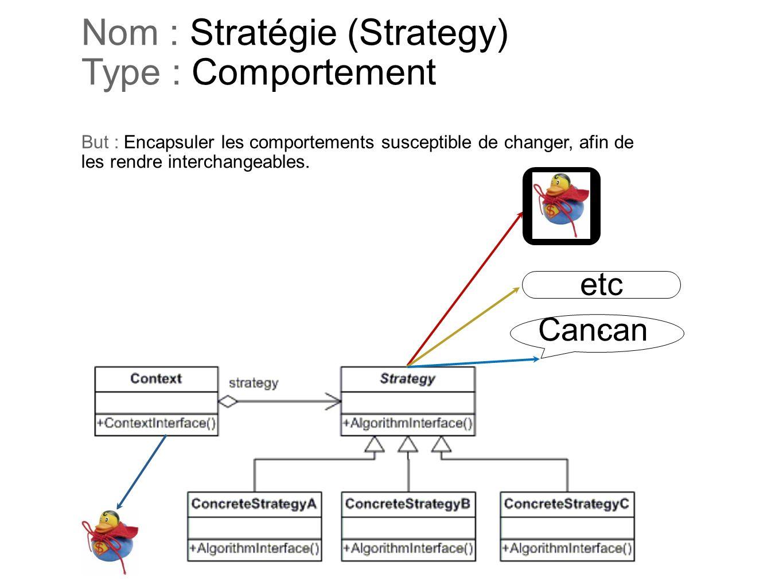 Nom : Stratégie (Strategy) Type : Comportement But : Encapsuler les comportements susceptible de changer, afin de les rendre interchangeables. Cancan