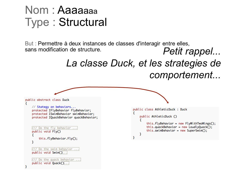 Petit rappel... La classe Duck, et les strategies de comportement...