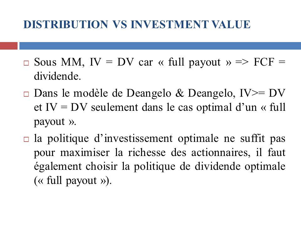 Sous MM, IV = DV car « full payout » => FCF = dividende. Dans le modèle de Deangelo & Deangelo, IV>= DV et IV = DV seulement dans le cas optimal dun «